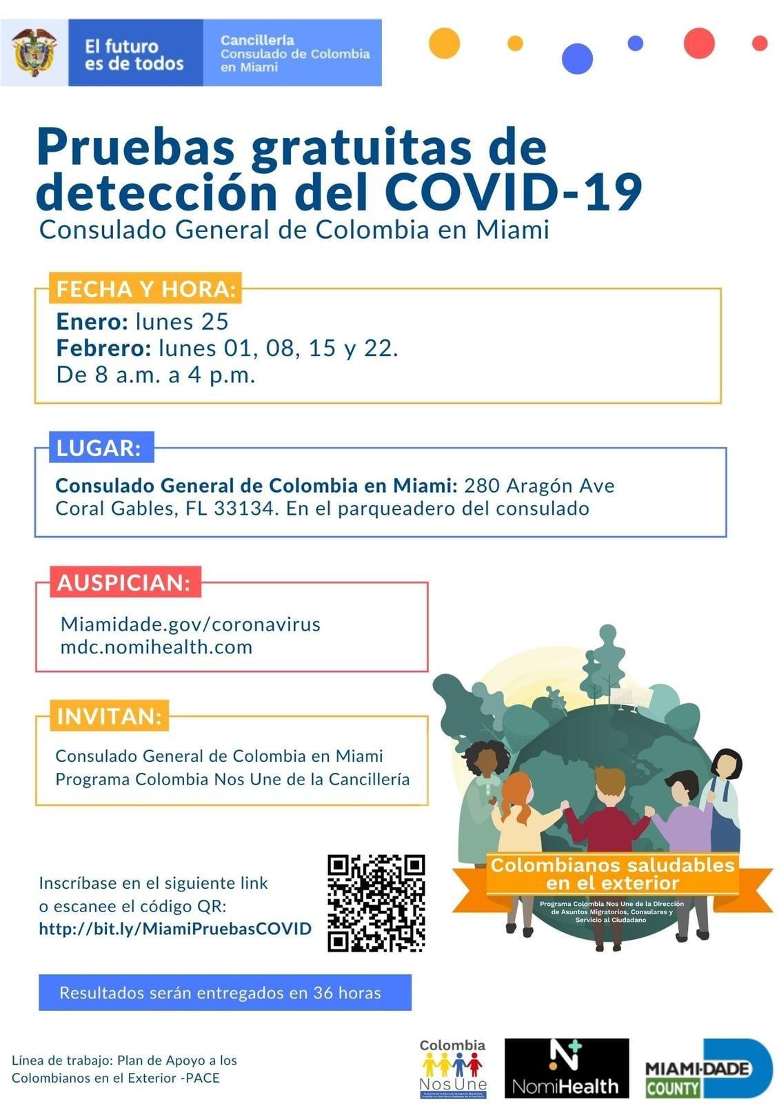 consulados latinos en Miami