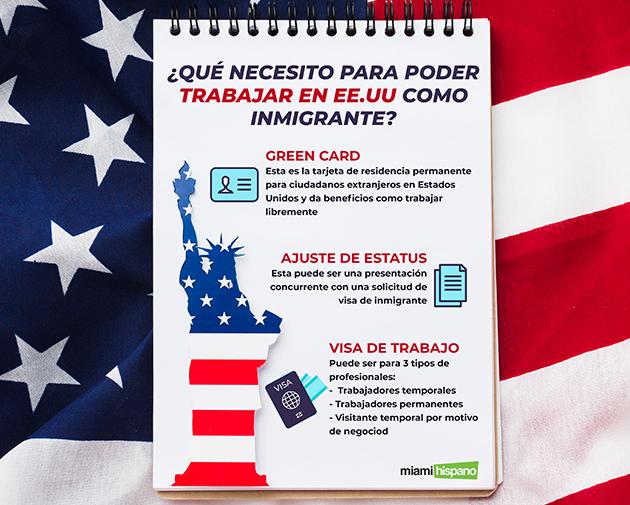 visa de trabajo en Estados Unidos